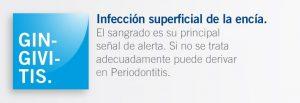 periodon02